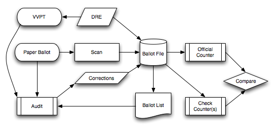 audit-diagram-2.png